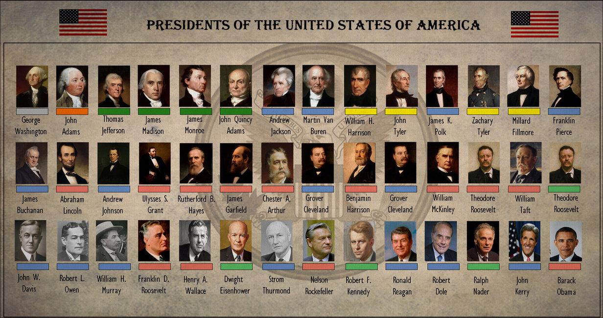 Presidents Wallpaper Wallpapersafari