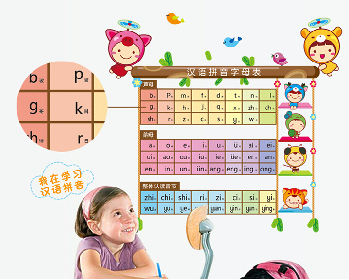 alphabet Creative home decoration Kindergarten wand alphabet aufkleber 719x578