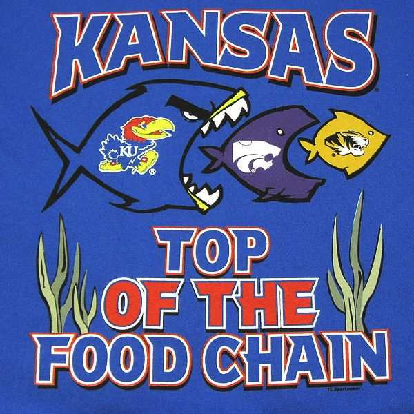 Kansas Jayhawks Food Chain T Shirt 600x600