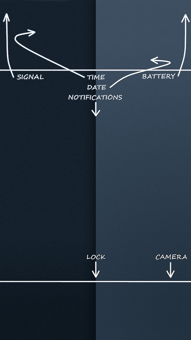 5c iphone