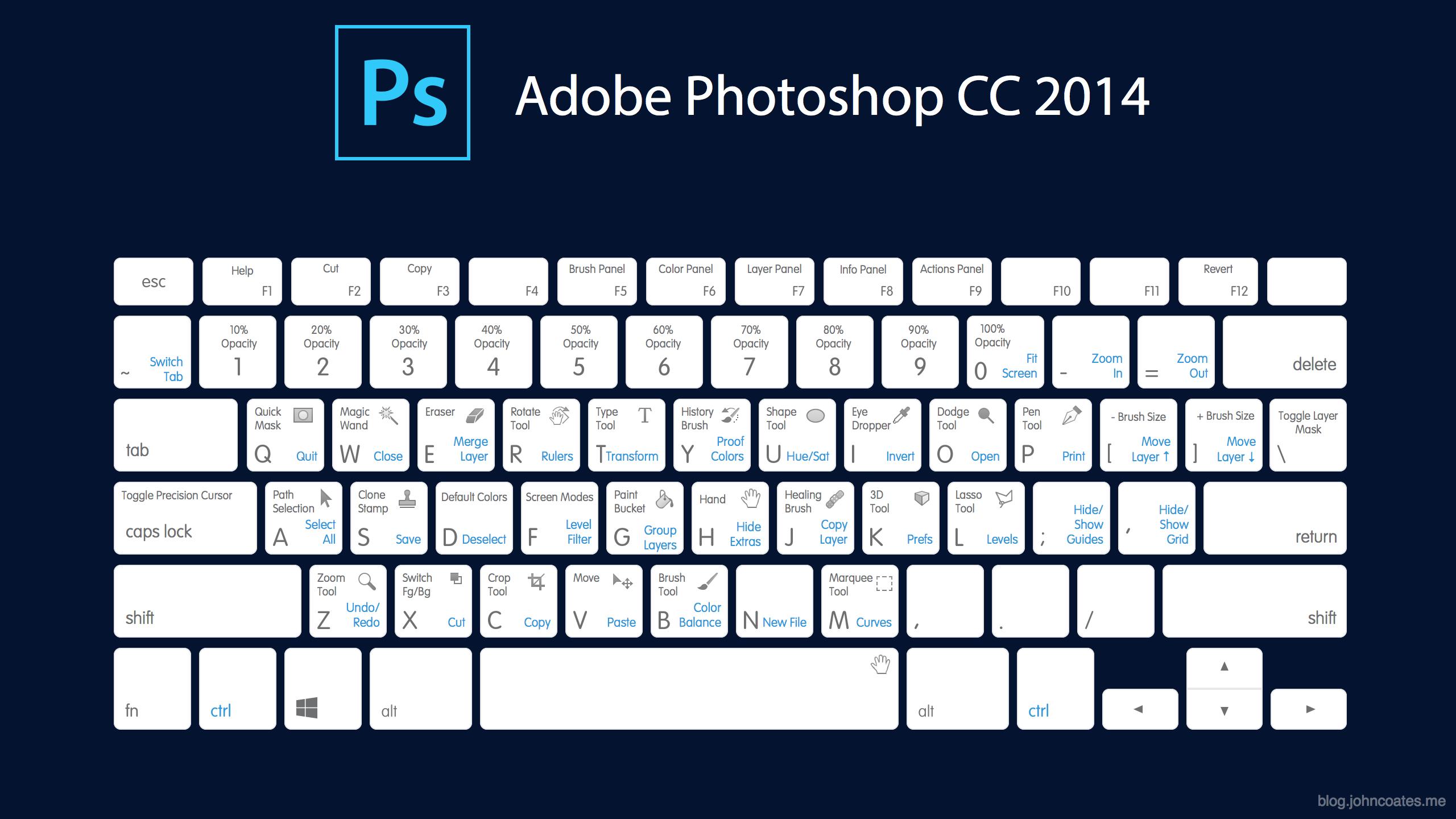 2014 Cheat Sheet for Keyboard Shortcuts John Coates Photography Blog 2560x1440