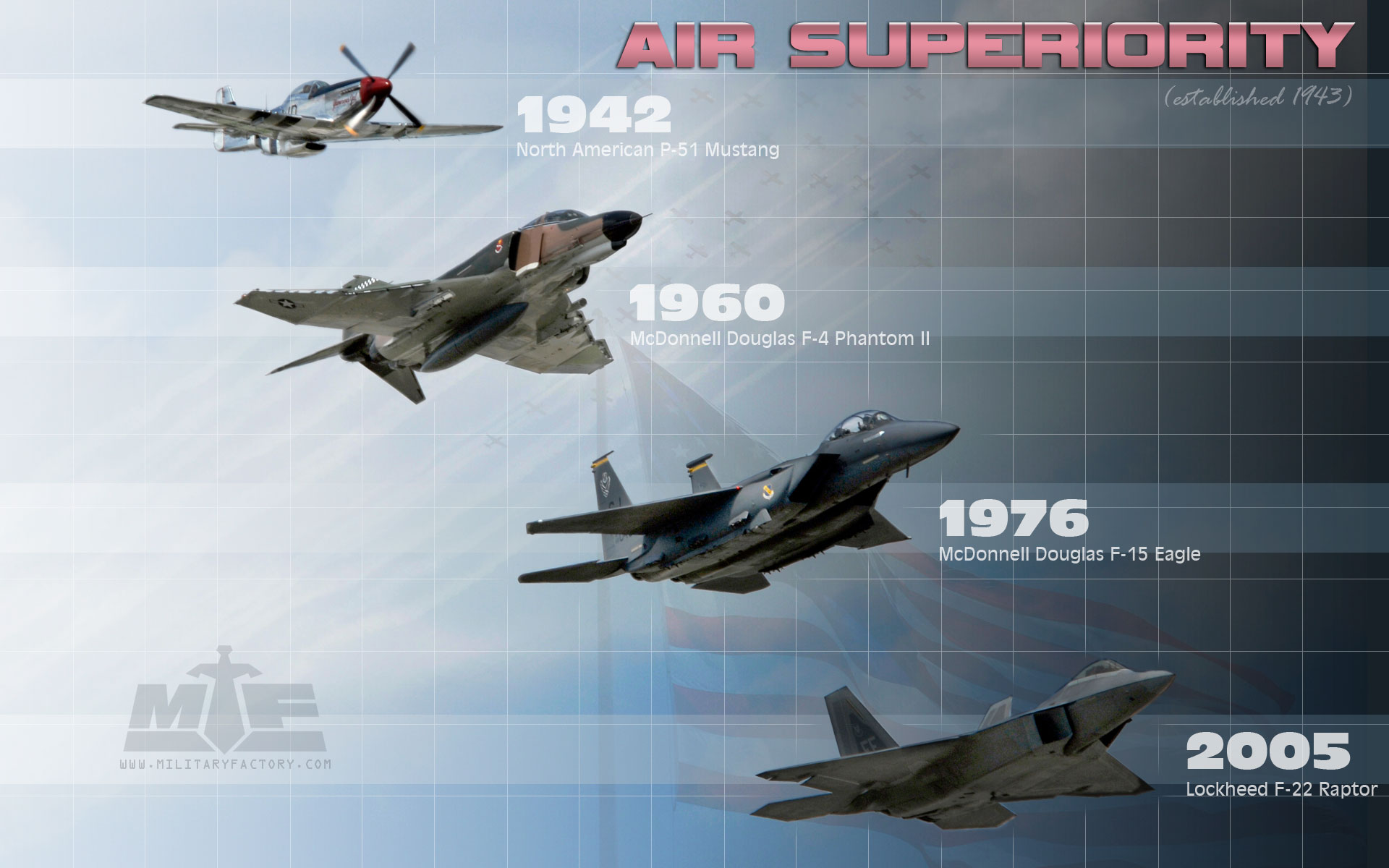 aircraft military timeline f 22 raptor f 4 phantom ii 853730 1920x1200