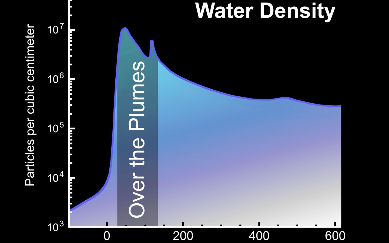 Space Images Peak Water Density 1440x900