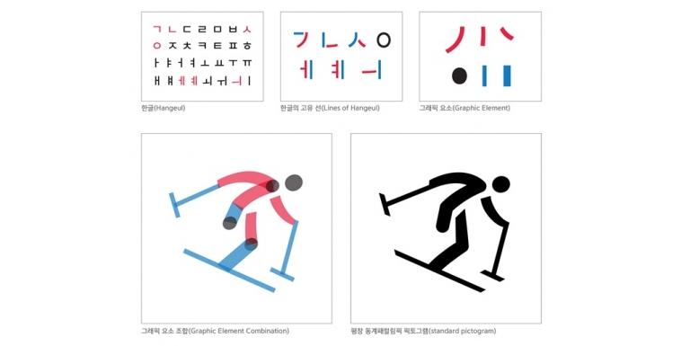 Pyeongchang 2018 Olympic Pictograms Related Keywords 768x385