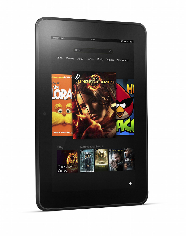 How To Change Wallpaper On Kindle Fire Hd 89 786x1000