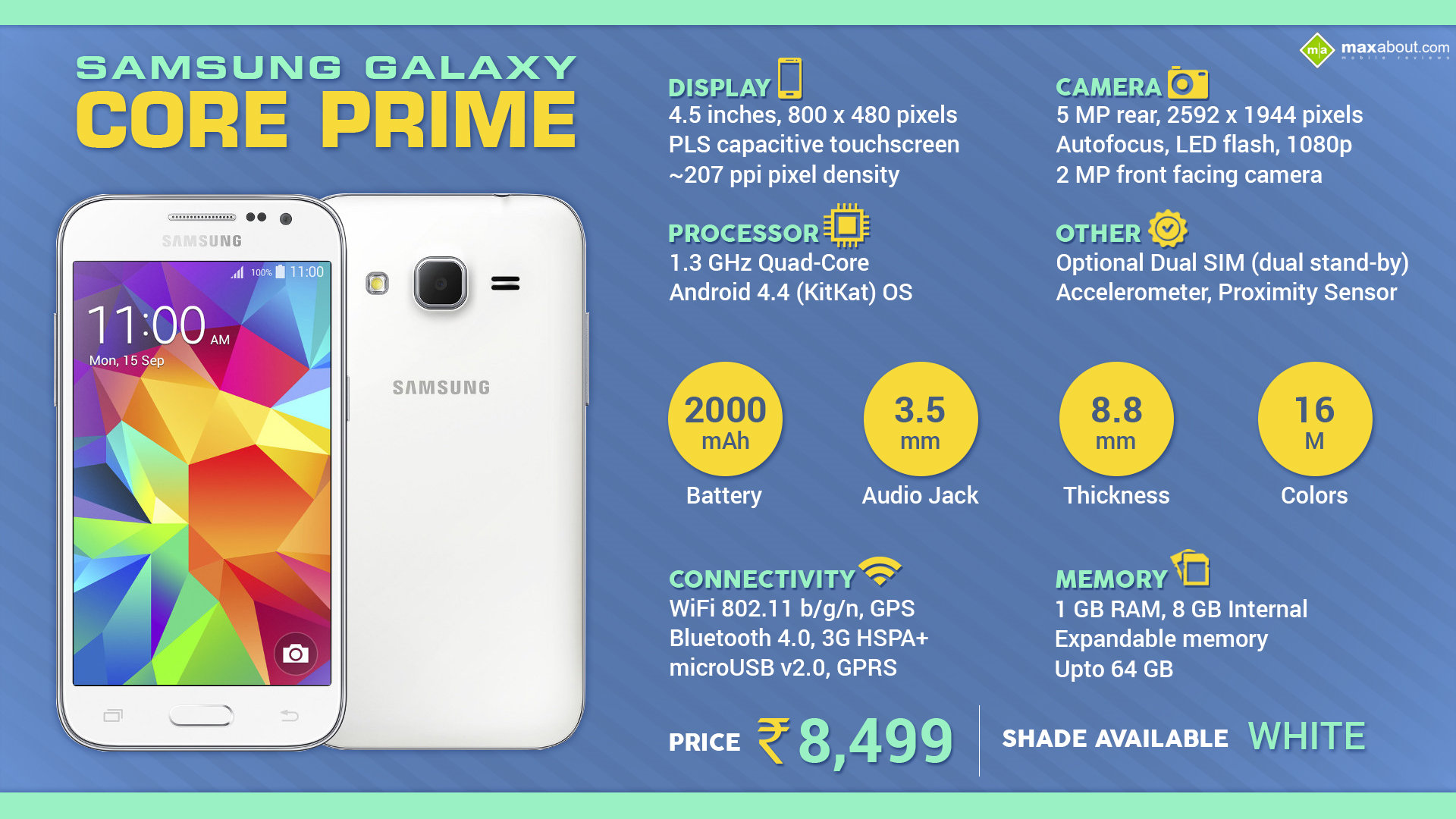 Quick Facts - Samsung Galaxy Core Prime