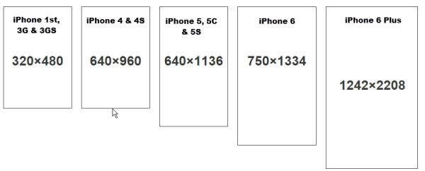 Iphone Wallpaper Resolution Wallpapersafari