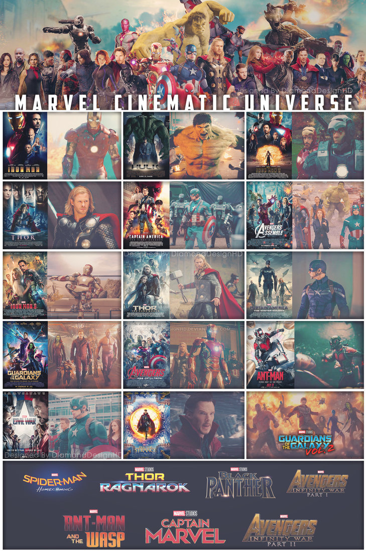 Marvel Cinematic Universe Chart by DiamondDesignHD on 729x1097