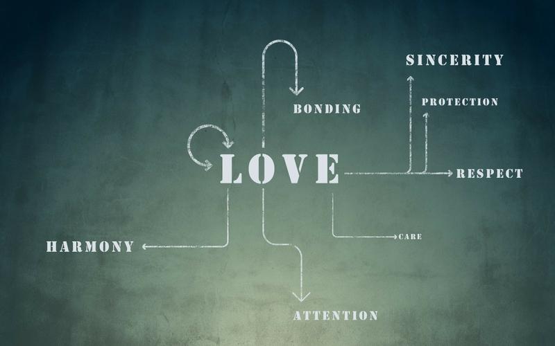 Free Download Love Text 2560x1600 Wallpaper Text Wallpaper