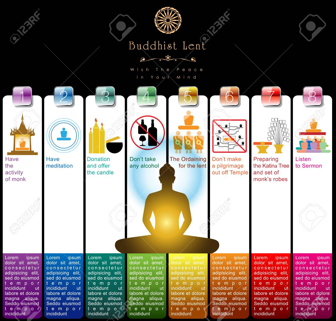 Buddhist Lent Infographic Artwork Template Vector And 1300x1242