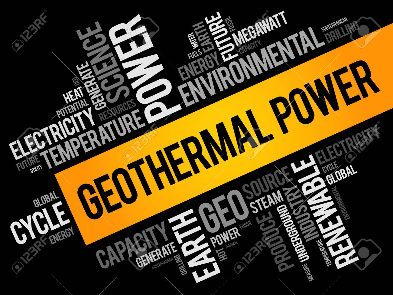 Geothermal Power Word Cloud Collage Industry Concept Background 1300x975