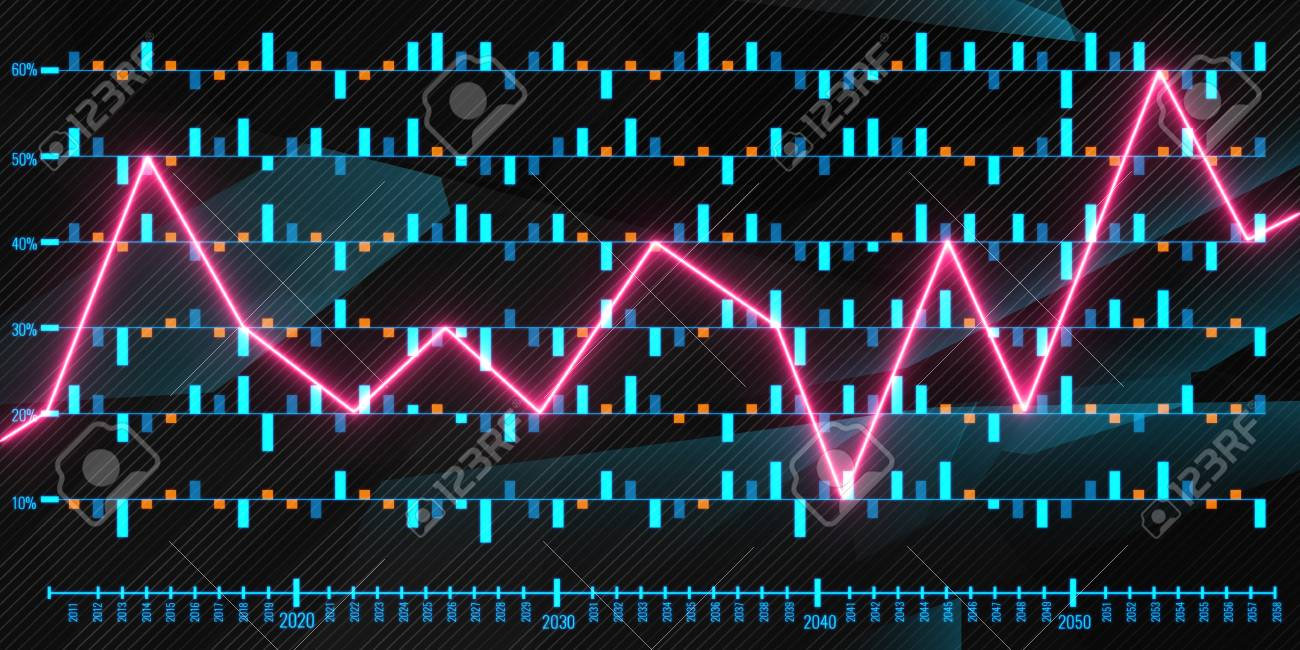 Analysis Statistics And Finance Concept Bright Forex Chart 1300x650