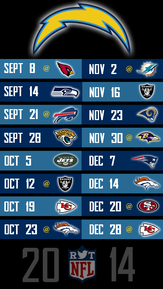 Chargers iPhone 5 NFL Wallpaper 640x1136