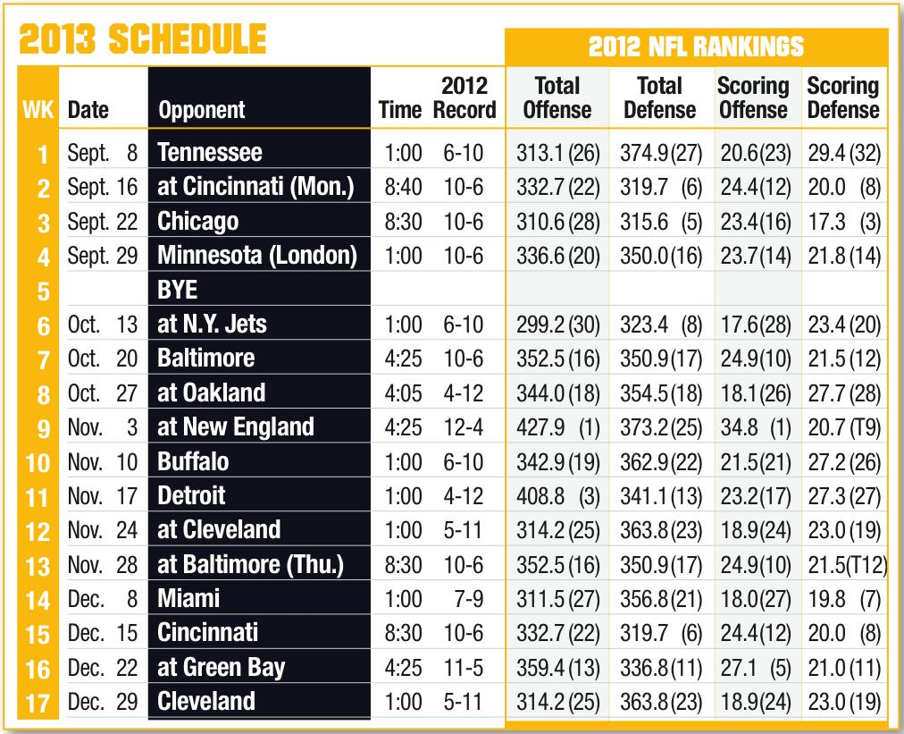 Steelers 2013 Schedule Wallpaper 2015 Wallpaper Box 1012x821