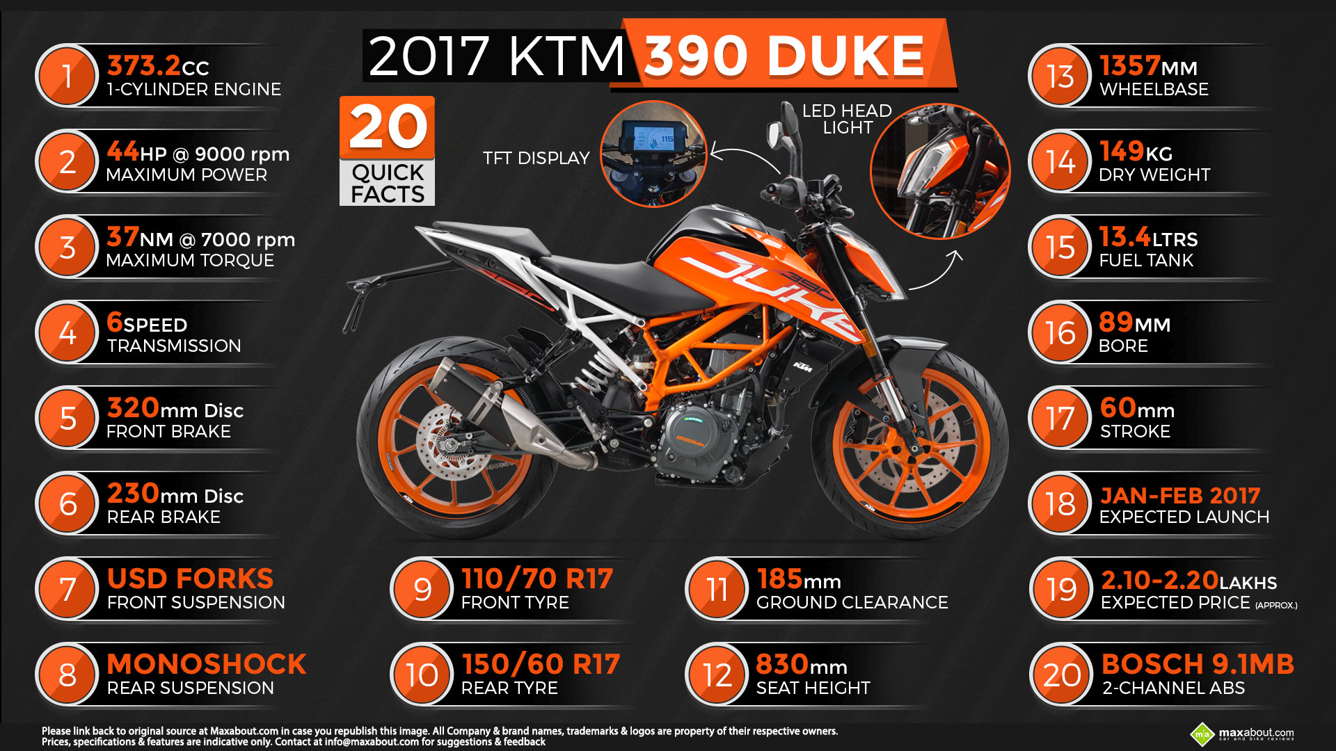 Ktm Duke 390 2017   bliblinewscom 1920x1080