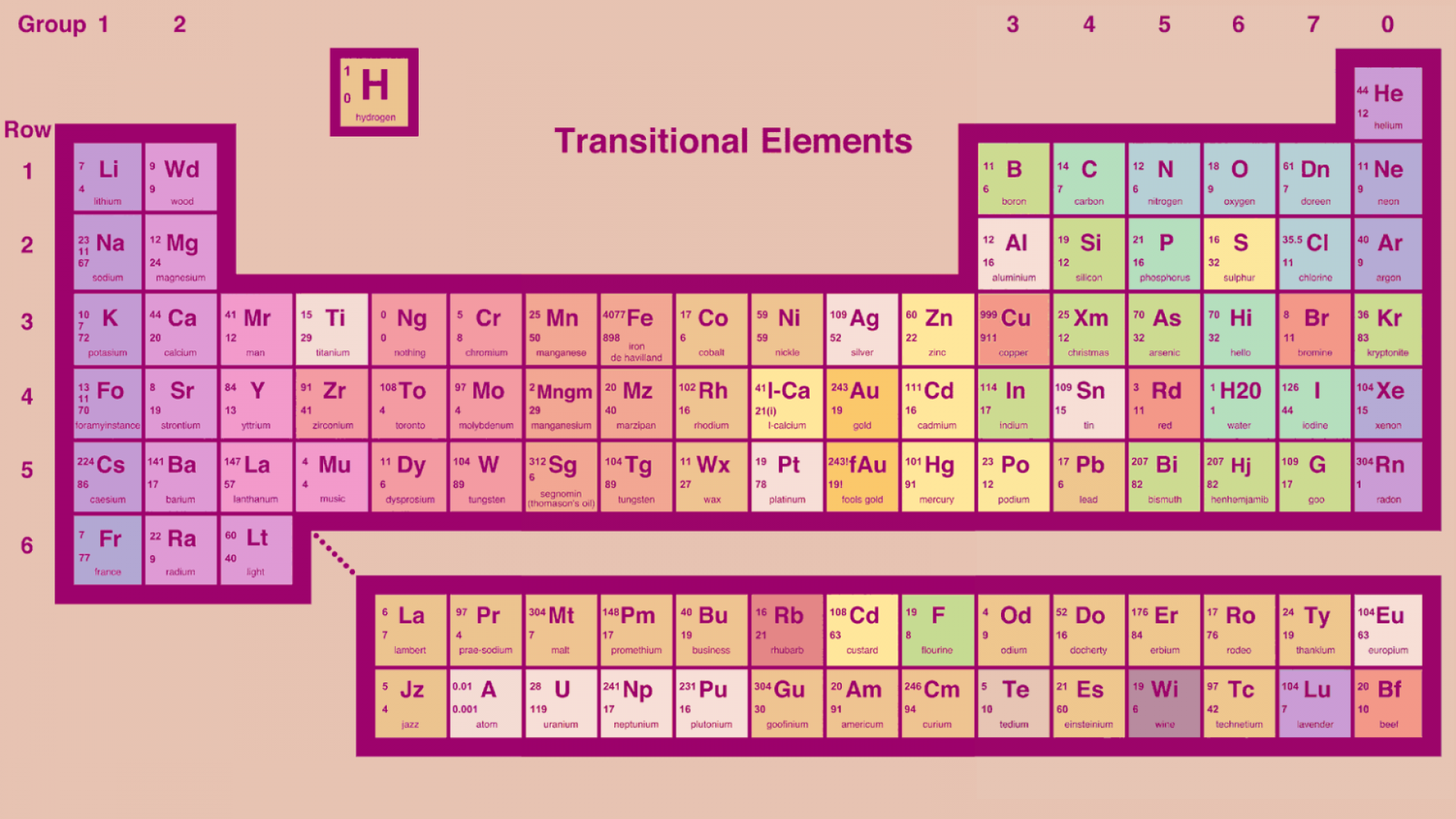 high resolution 1080p periodic table