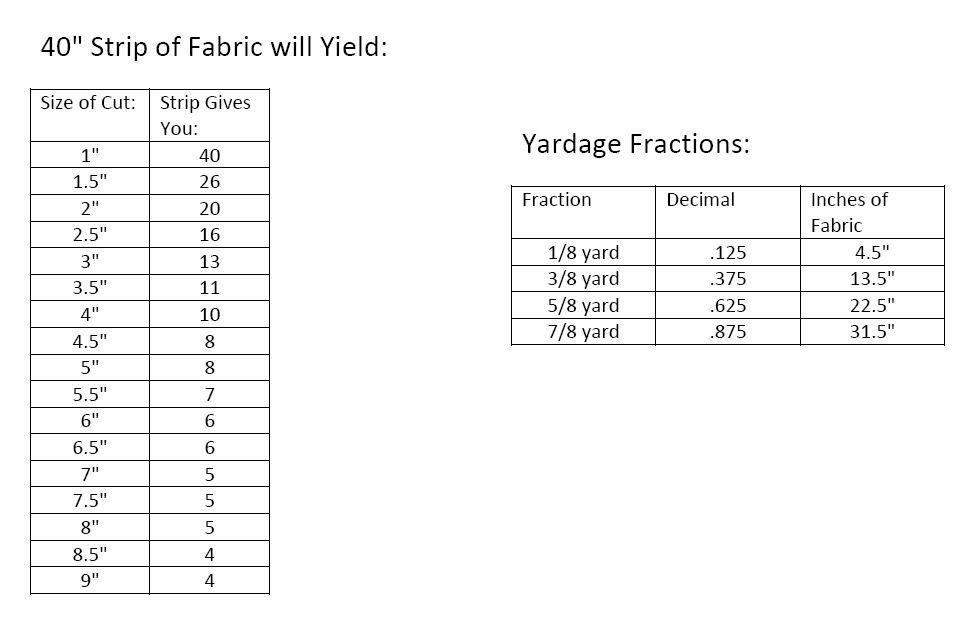 calculating wallpaper yardage wallpapersafari