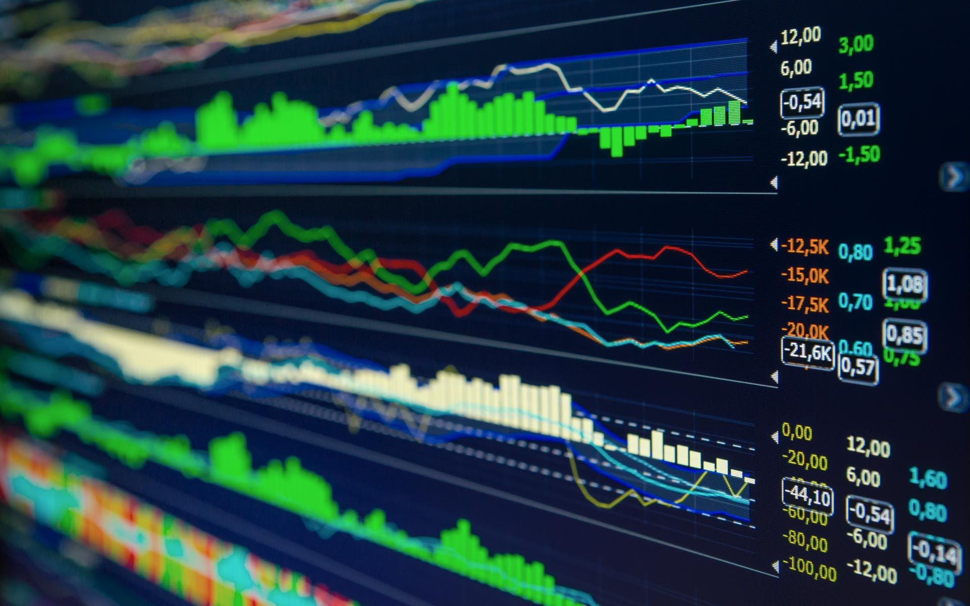 Stock Market Best Wallpaper 23327   Baltana 1920x1200