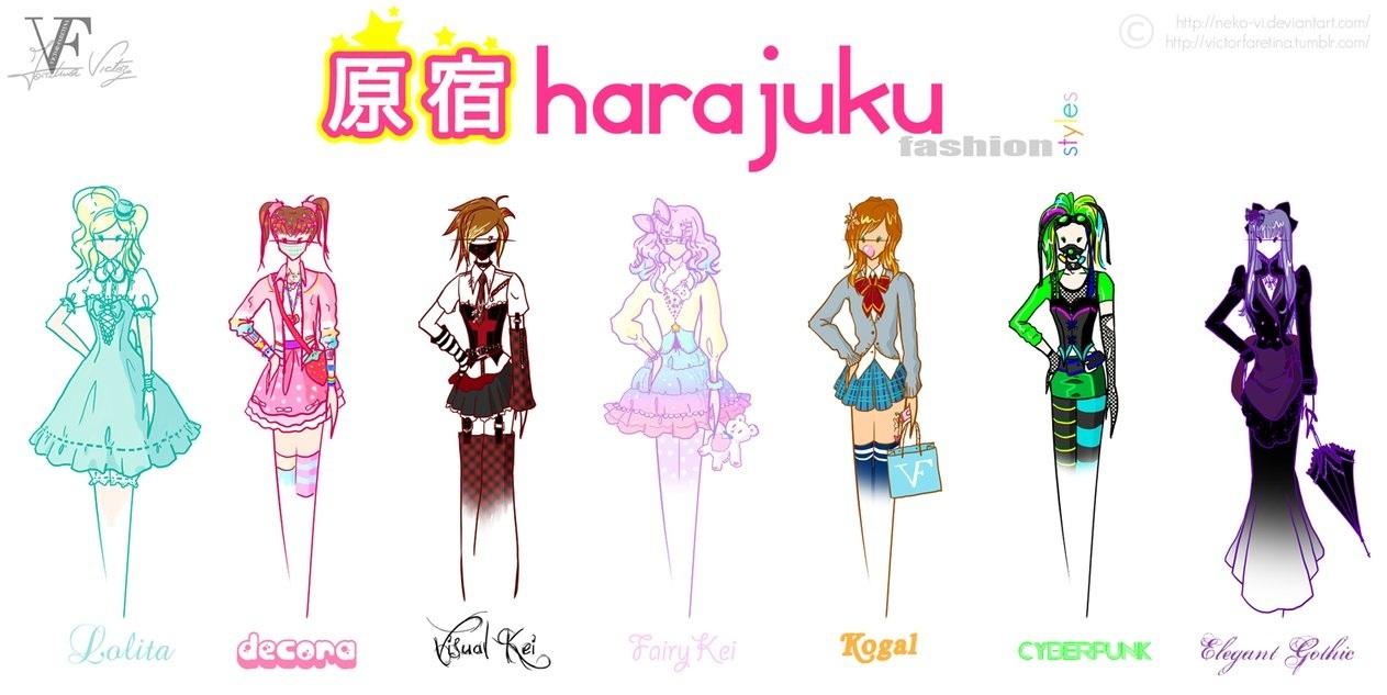 Fashion Styles Harajuku Fashion Styles By Neko Vi On Deviantart 1263x633