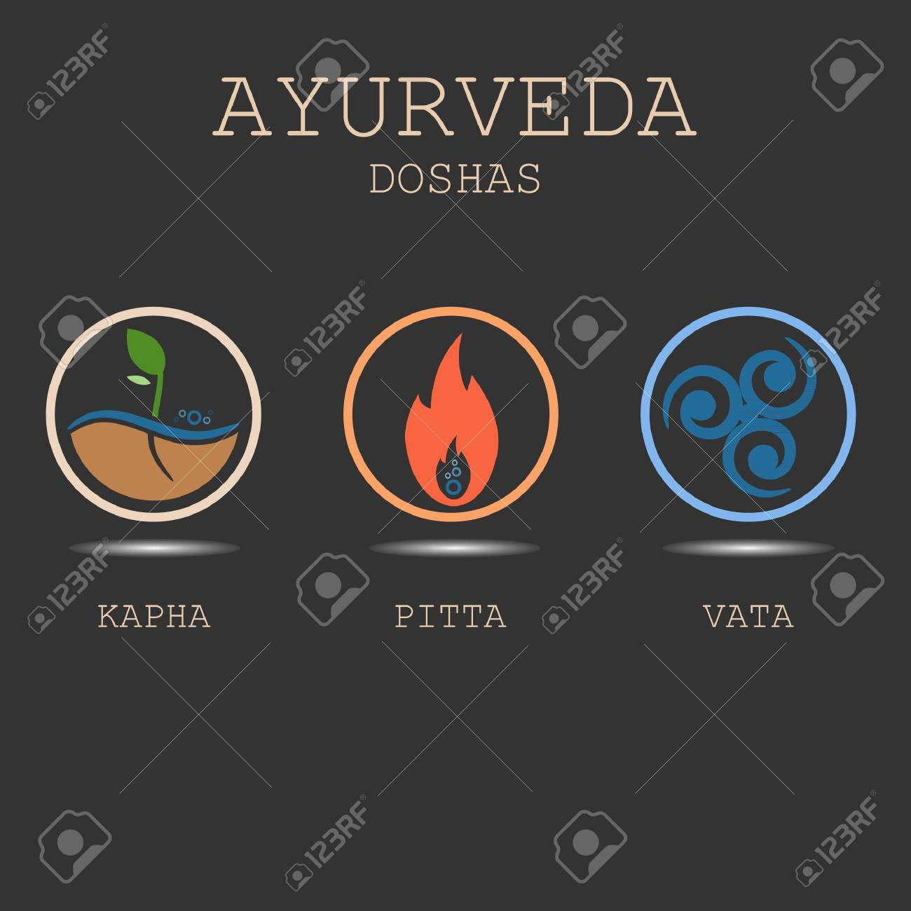 Ayurveda Doshas Vector Illustration On Black Background Ayurvedic 1300x1300