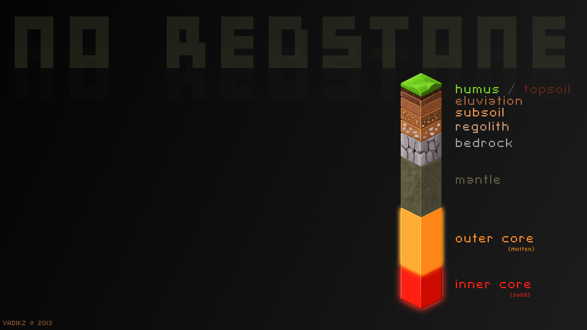 Displaying 15 Images For   Minecraft Redstone Wallpaper 1920x1080