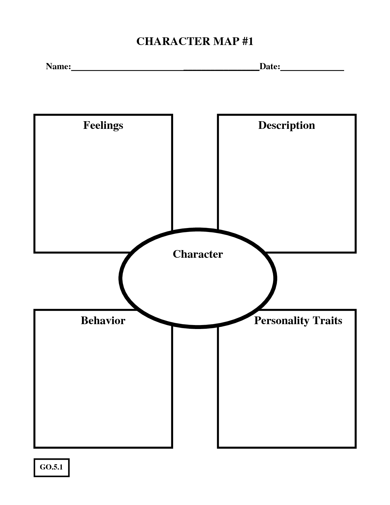 Collection of Characterization Worksheet - Sharebrowse