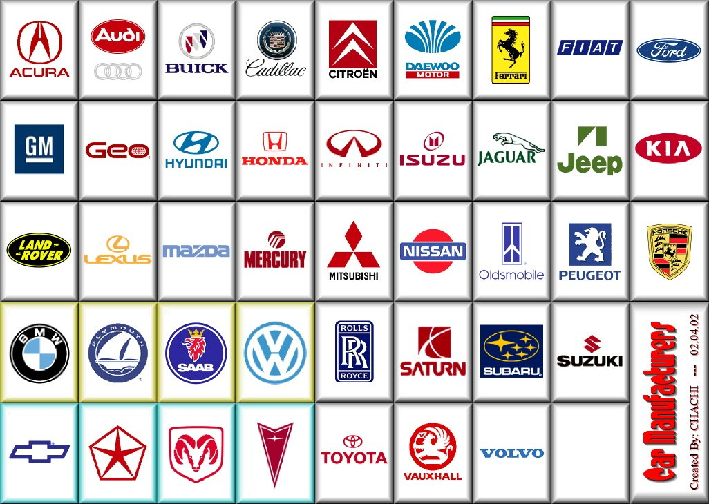 Free download Car Logo Logo Pictures [1026x730] for your