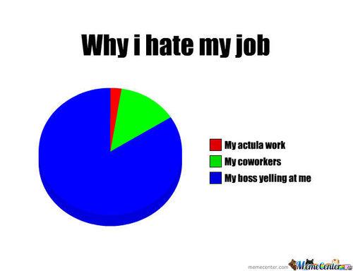 Hate My Job Wallpaper Wallpapersafari