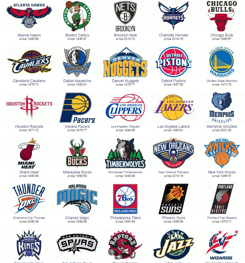 nba team logos wallpaper 2015 wallpapersafari