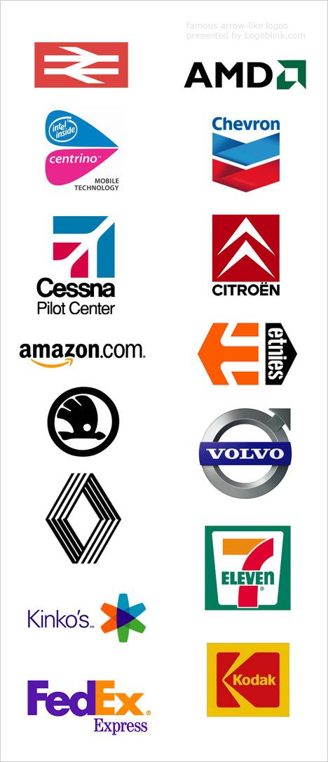 Famous Logos Logo Wallpaper 468x1086