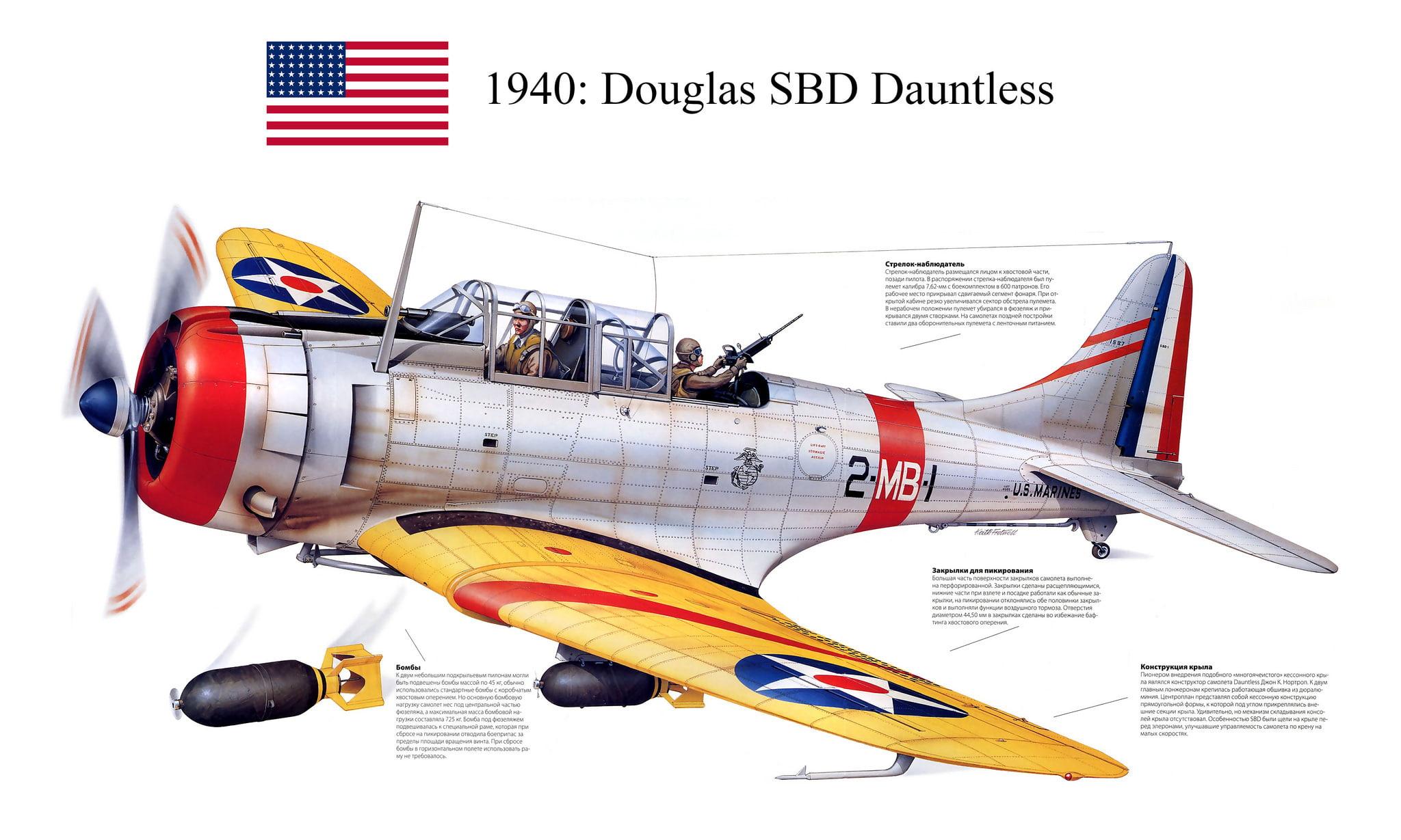 HD wallpaper Bombers Douglas SBD Dauntless Wallpaper Flare 2048x1229