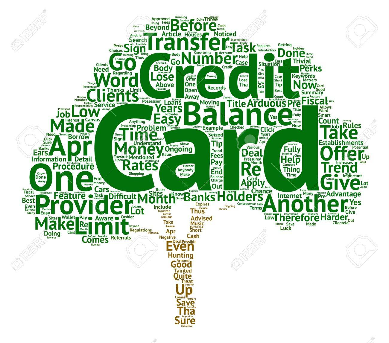 How Apr Credit Cards Can Help You Save Money Word Cloud Concept 1300x1147