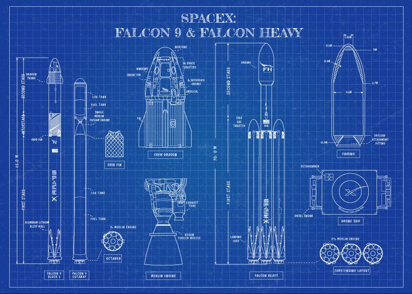 SpaceX Falcon 9 Falcon Heavy Blueprint universe galaxy stars 850x607