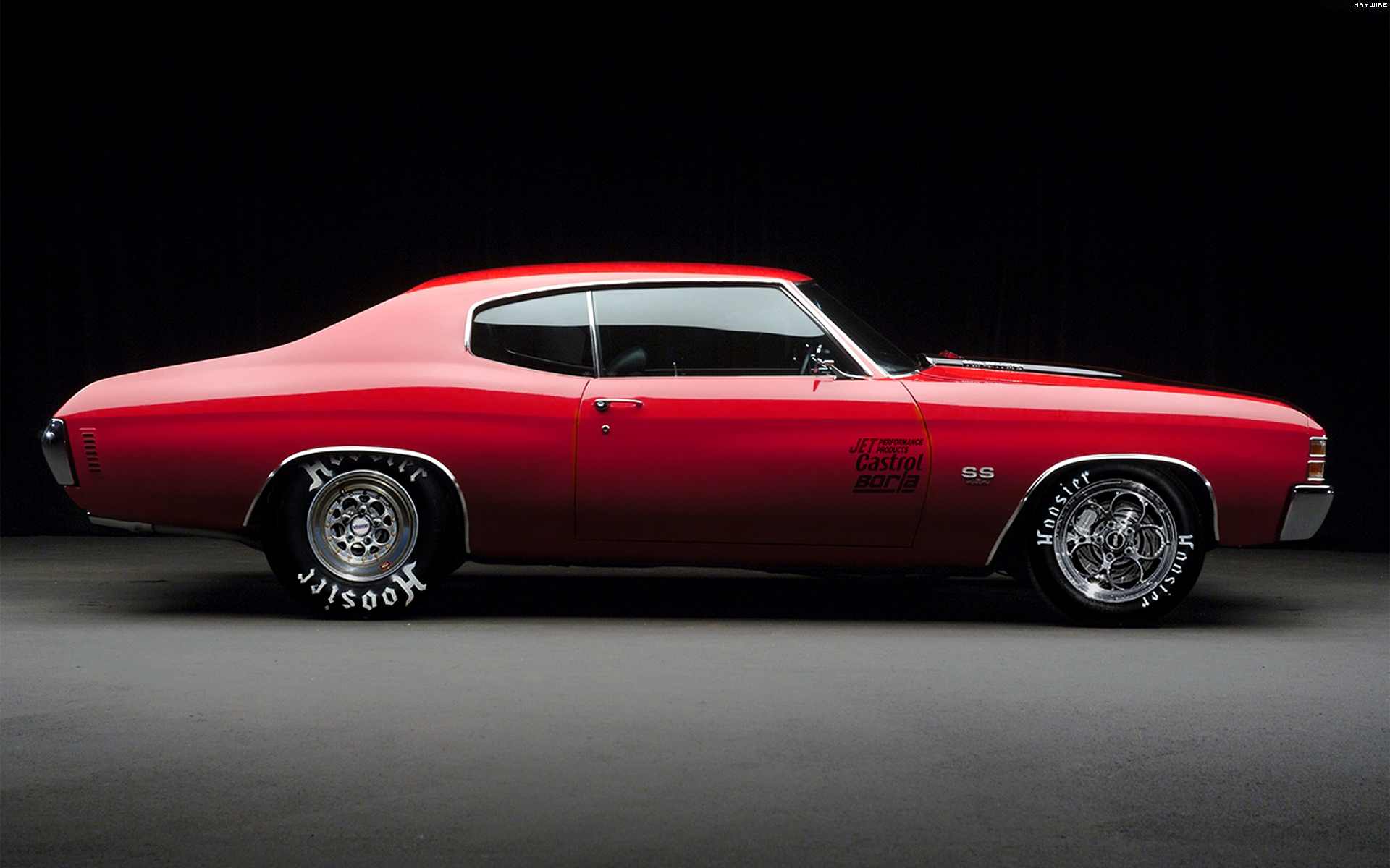 Marvelous 1920X1200Px Chevelle Ss Wallpaper Wallpapersafari Wiring Cloud Oideiuggs Outletorg