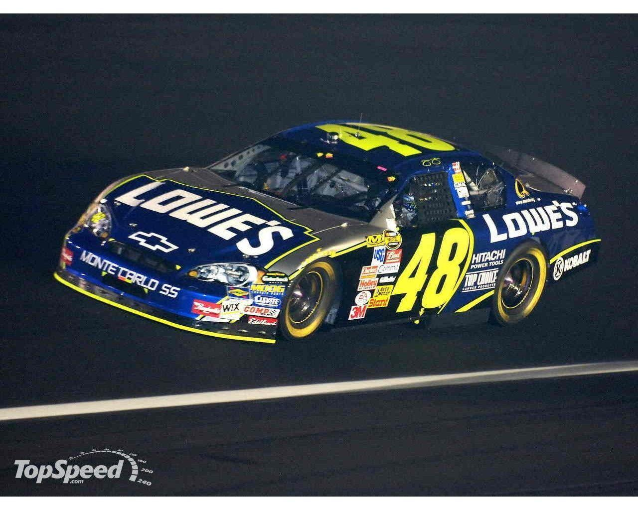 Pics Photos   Jimmie Johnson Desktop Wallpaper 1280x1024