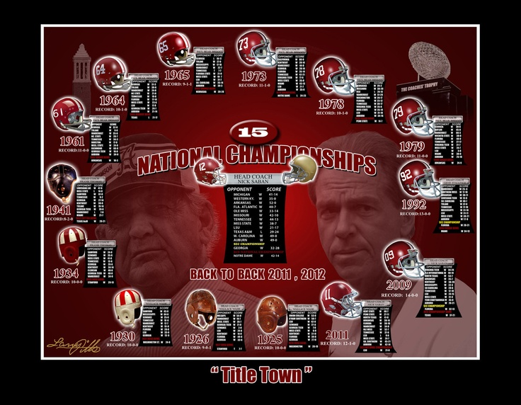 15 alabama crimson tide football national championships sn print 736x572