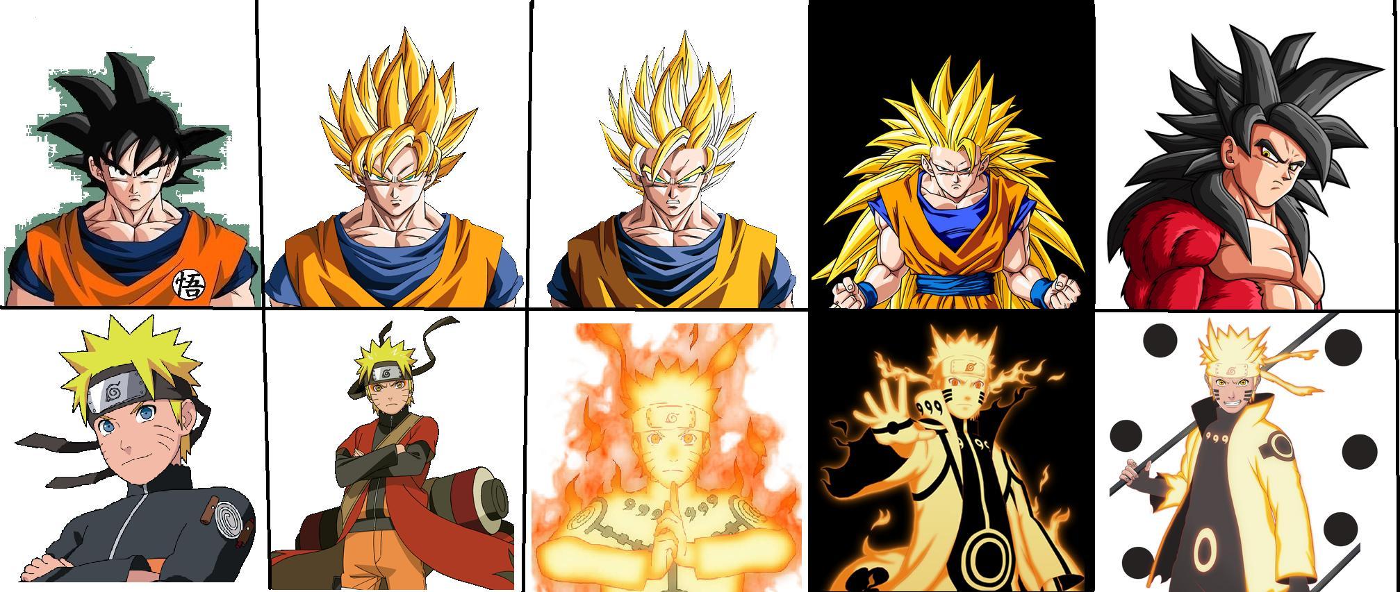 Goku And Naruto by TLKfaaan 2015x853