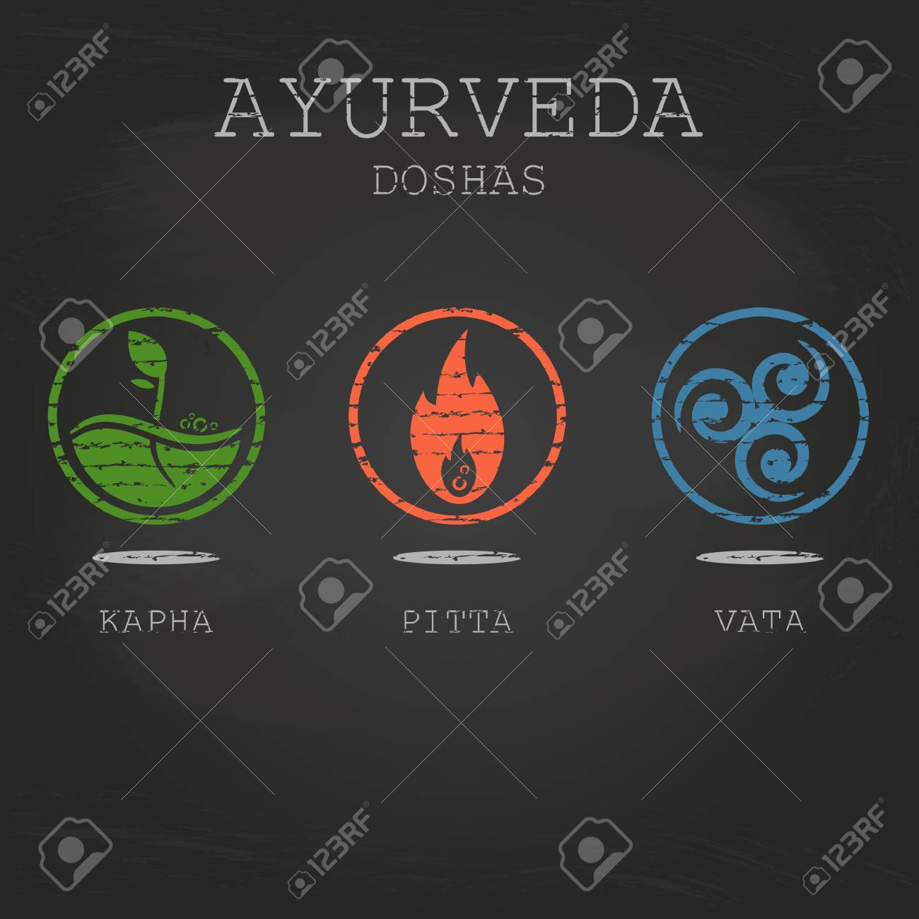 Ayurveda Doshas Vector Illustration On Black Chalkboard Background 1300x1300