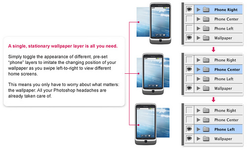 Android Wallpaper Template preview 2 of 3 Flickr   Photo Sharing 500x305