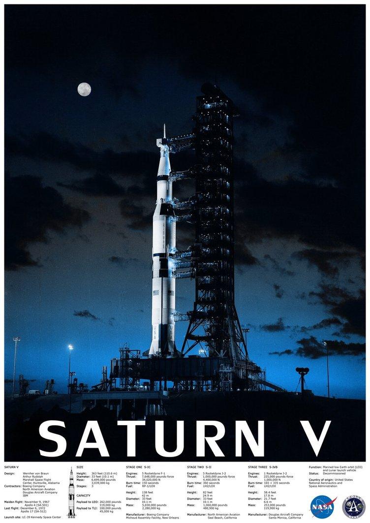 21+] Saturn V Wallpaper on WallpaperSafari