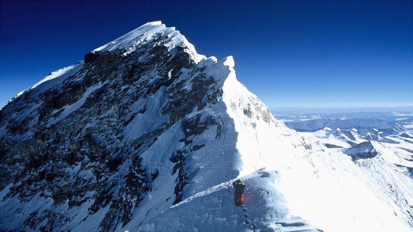 42 Mount Everest Desktop Wallpaper On Wallpapersafari