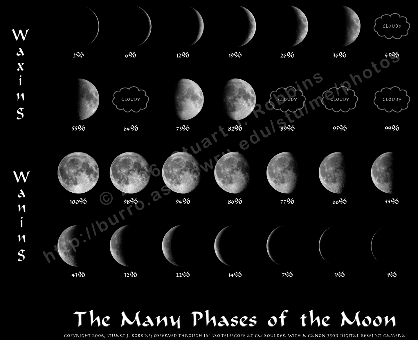 Pictures Of The Moon Phases 2015 Calendar Printable 1440x1170