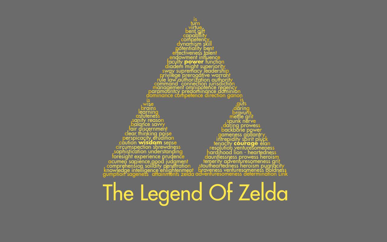 The legend of Zelda Triforce Wallpaper by Kamaltmo 1280x800