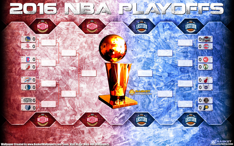 2016 NBA Playoffs Bracket 28801800 Wallpaper Basketball Wallpapers 2880x1800