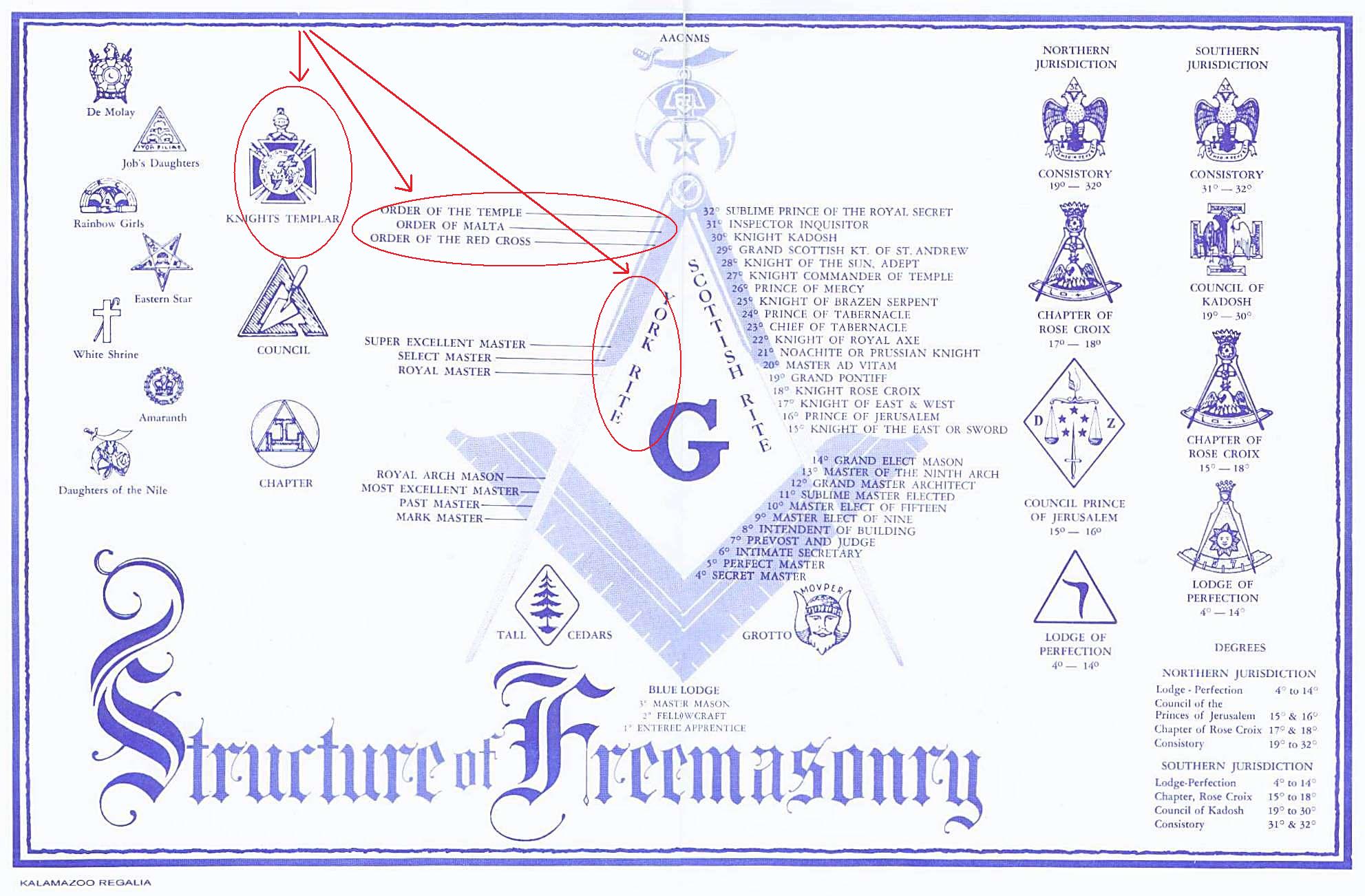 Knights Templar Masons Of knights templar orders 1983x1302