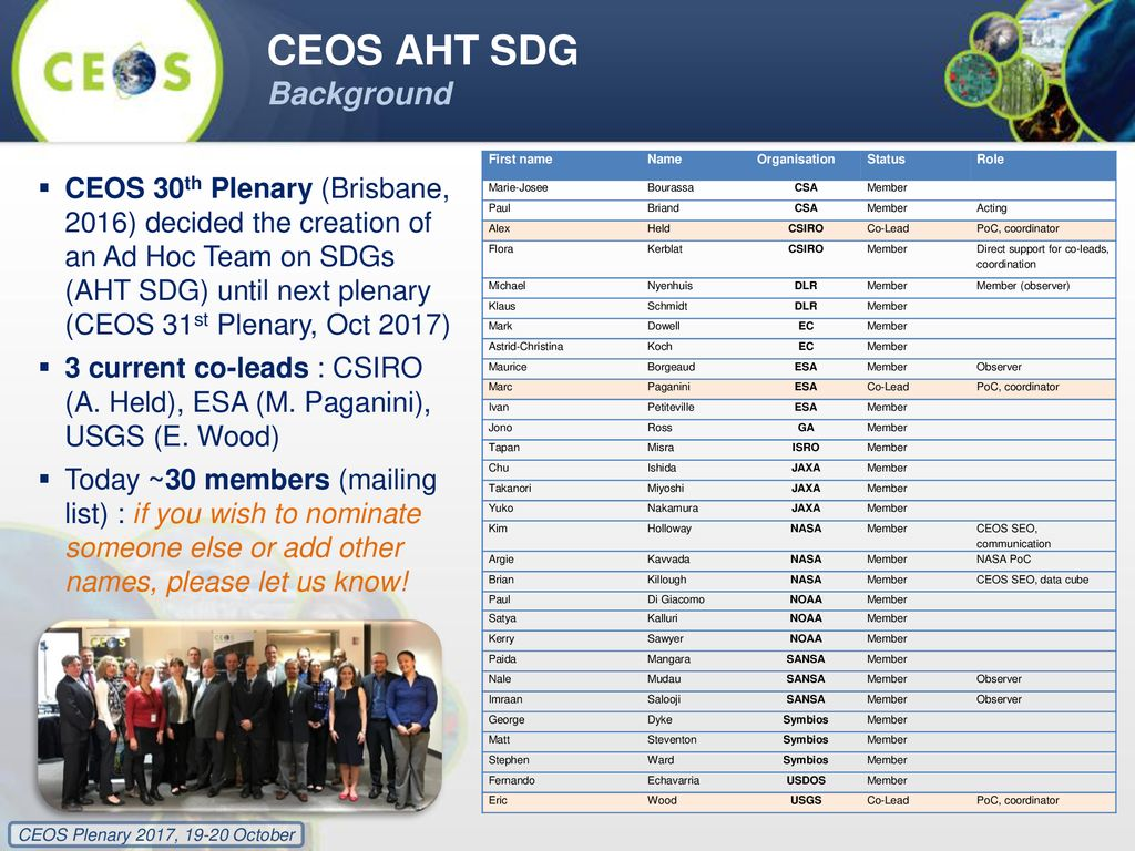 Ad Hoc Team on Sustainable Development Goals AHT SDG   ppt download 1024x768