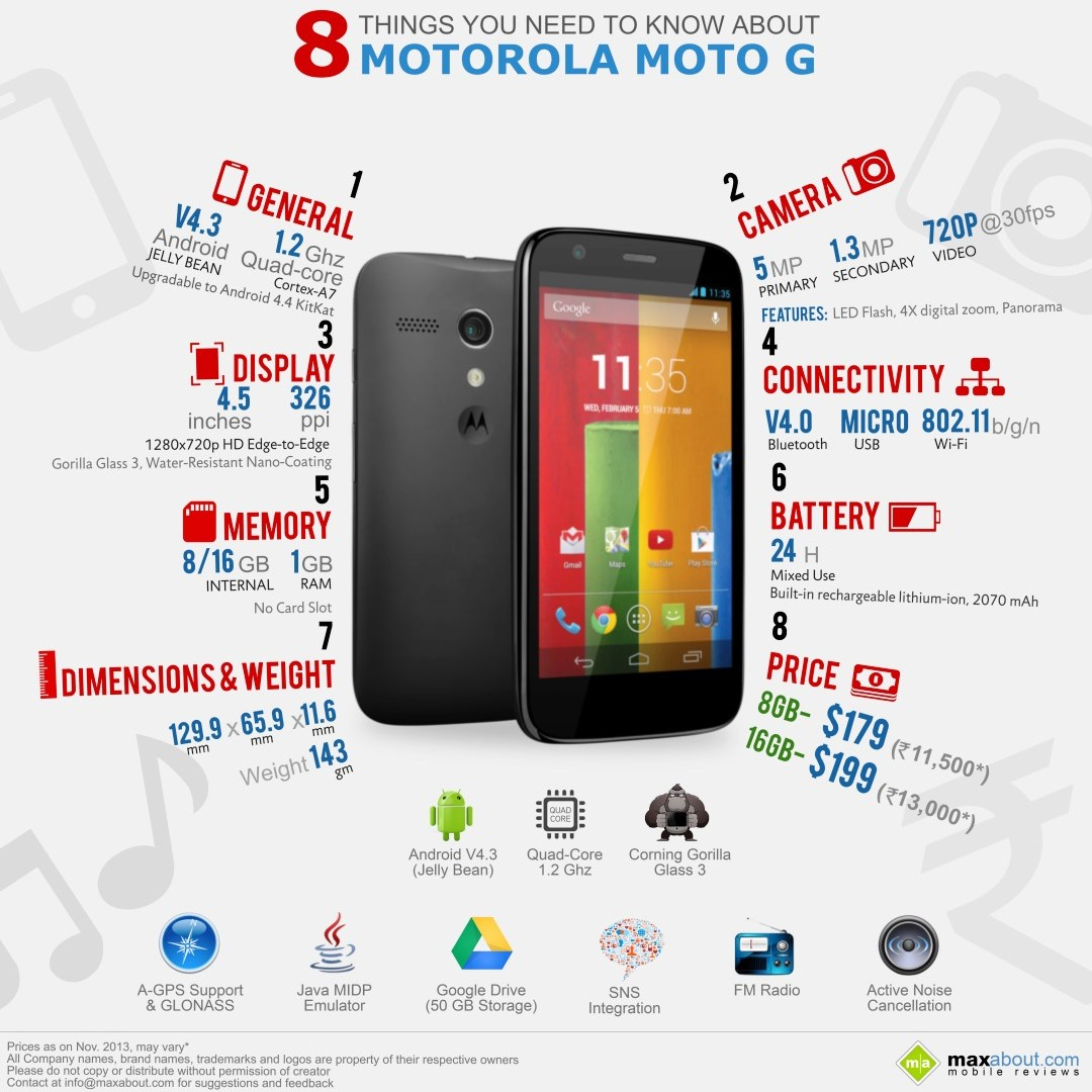 Things You Need to Know About Motorola Moto G 1080x1080