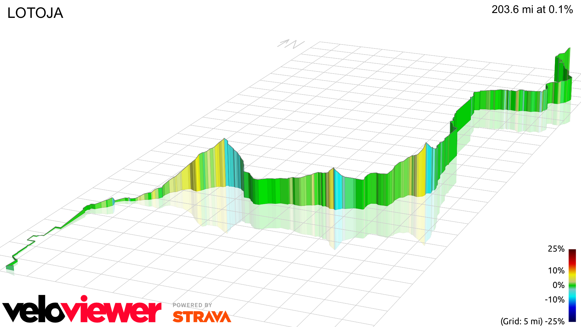 Segment Details for LOTOJA   VeloViewer 1920x1080