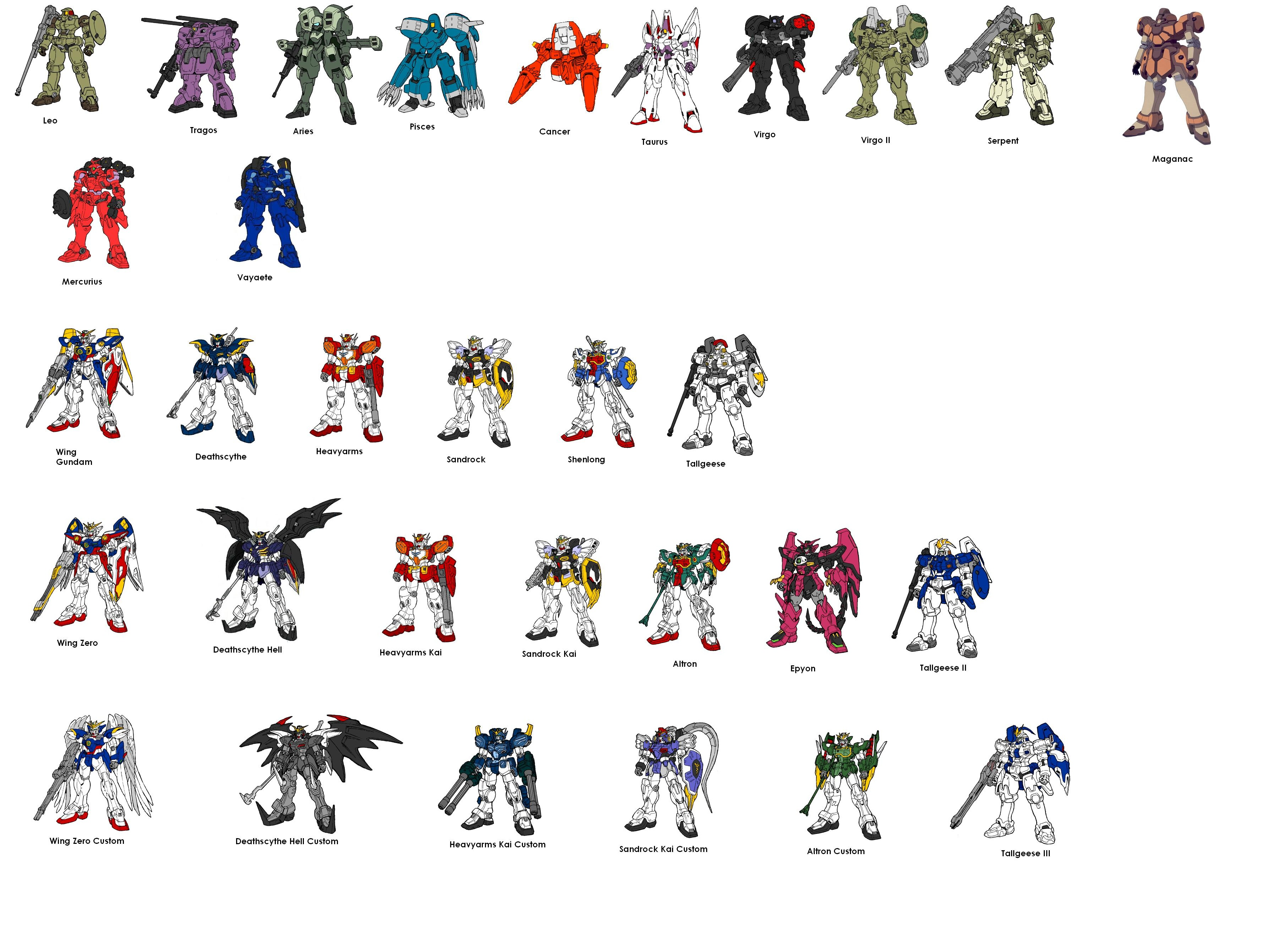 Gundam Wing Every Mobile Suit by Wing Zero Alchemist 3628x2680