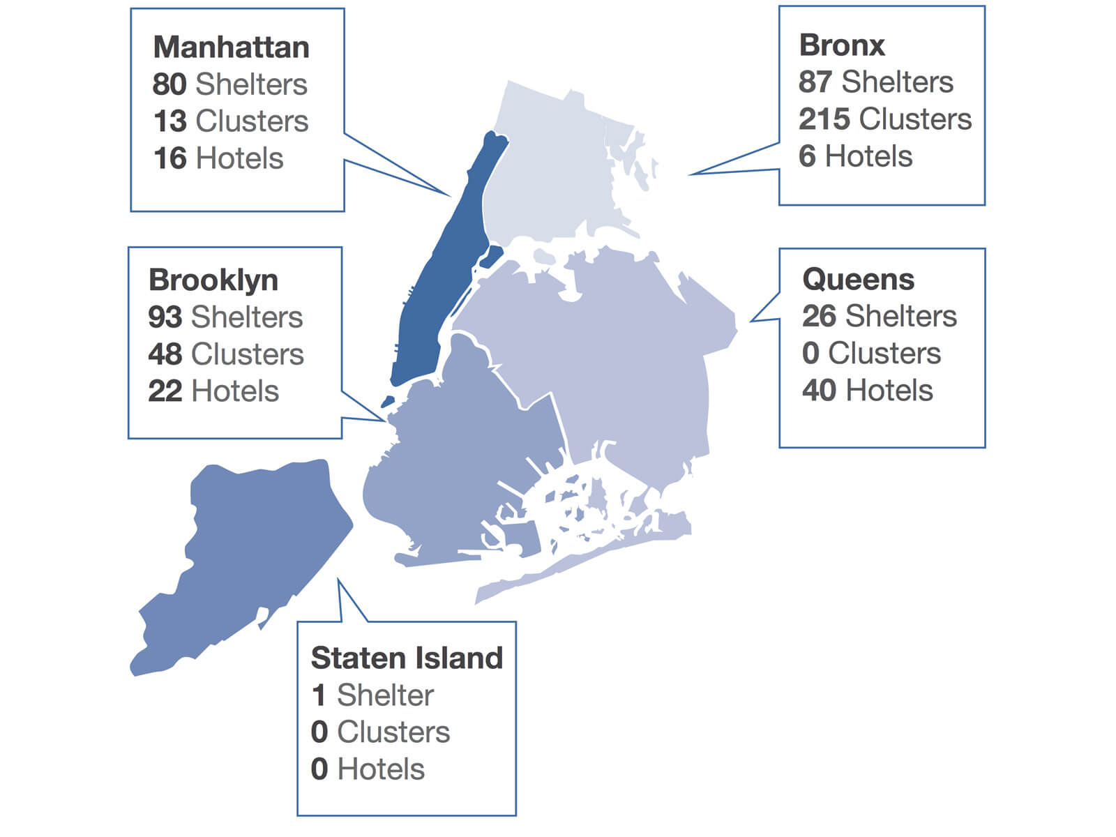 Homeless Shelters NYC Will De Blasios Plan to Fix Them Work 1600x1200